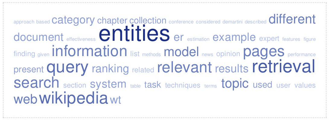 PhD tag cloud